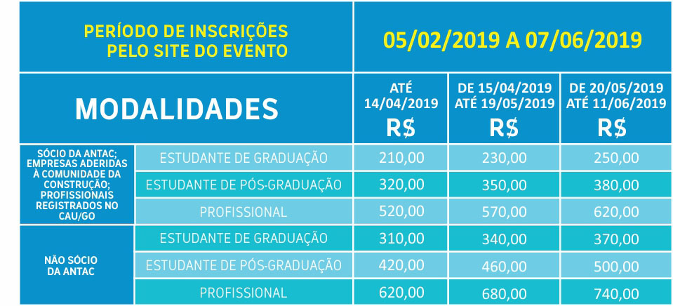 evento e dia do construtor 02